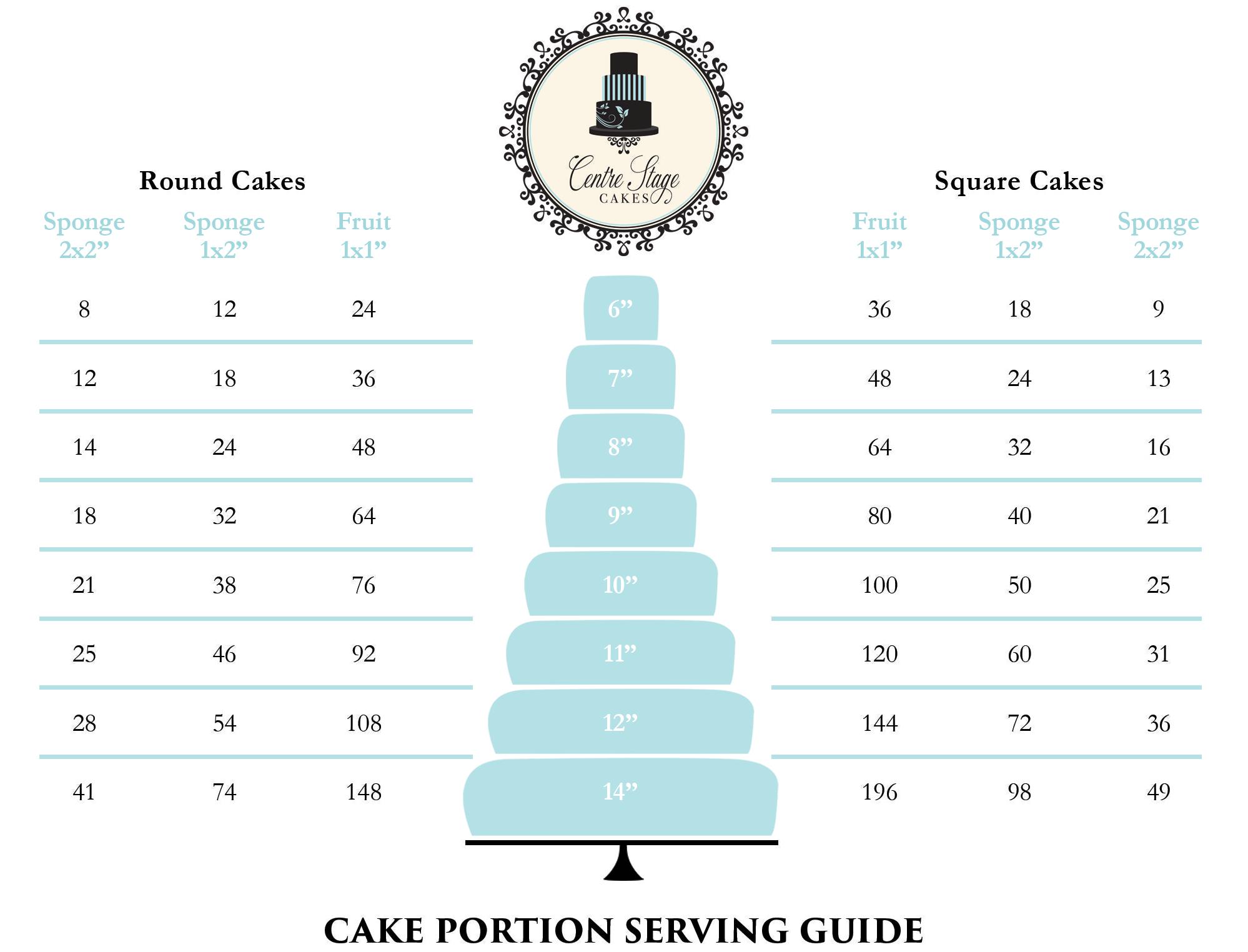 cake-portion-guide